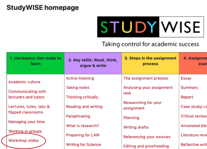screenshot of studywise homepage menu where AGLC is under Workshop Slides in the first column
