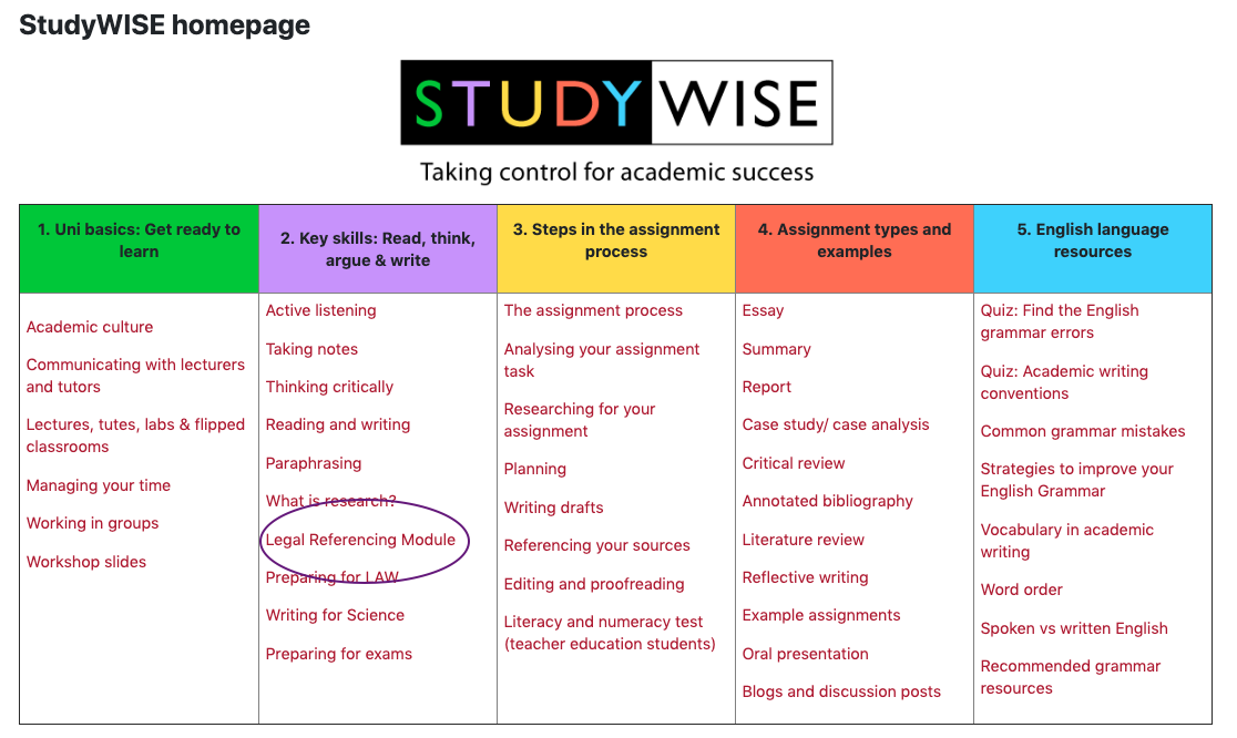 Image of Studywise home page table showing Legal Referencing Module in second column