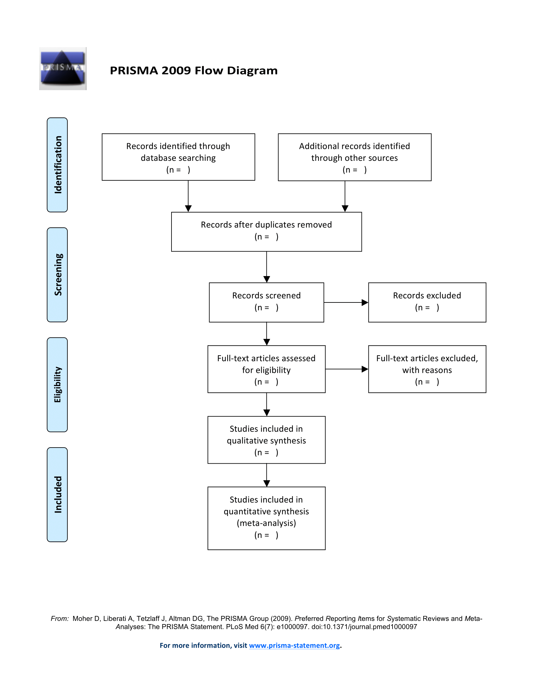 Step 6 Prisma Flow Diagram Screen Systematic Reviews