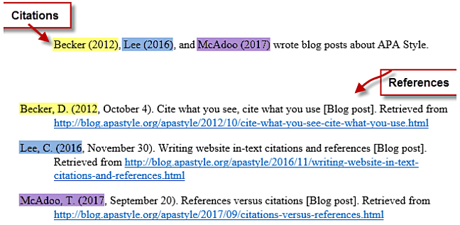 Overview Citation Styles Libguides At National