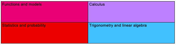 Home - Mathematics - Applications and Interpretations