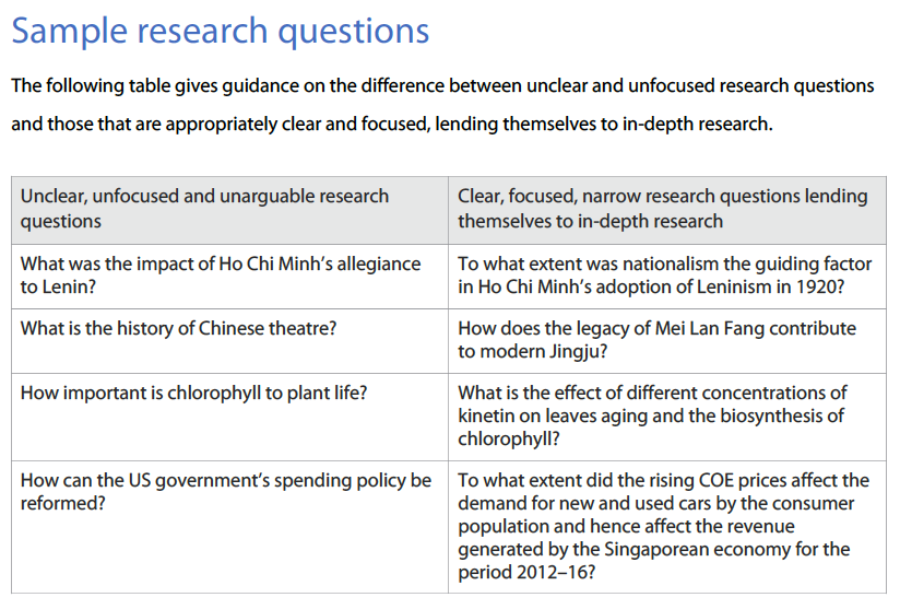 Research Questions Ib Extended Essay Libguides At Shekou International School