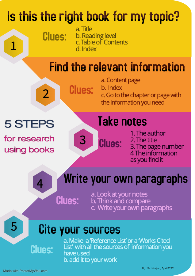 5 steps for research using books