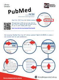 PubMed poster thumbnail