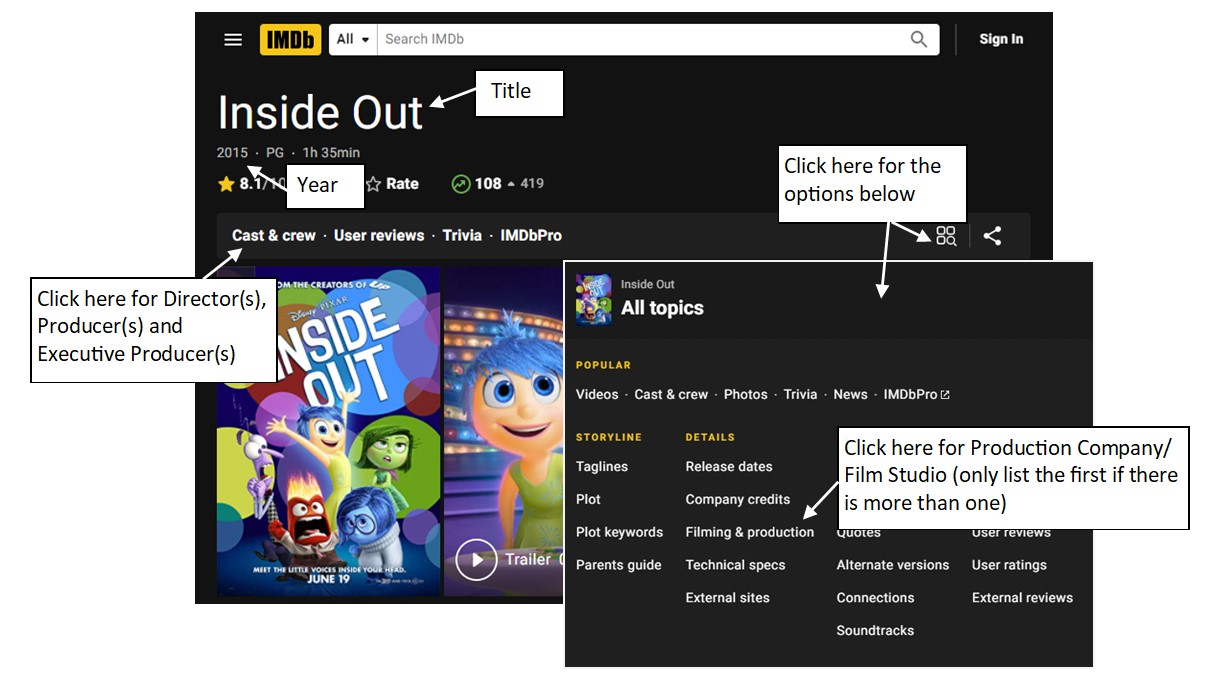annotated example of an imdb page
