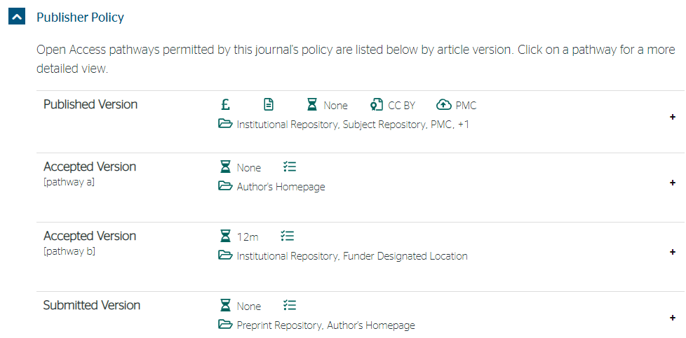 Image of the different archiving options of a journal in Sherpa Romeo