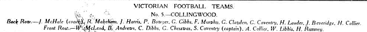 Names of Collingwood players 1929