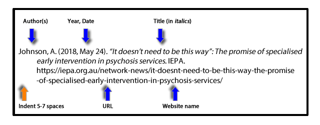 how to do apa format citations for websites