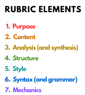 Rubric elements image.
