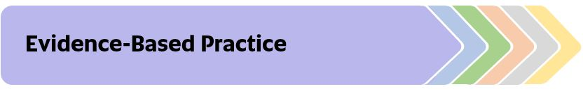 Banner showing title: Evidence-based practice