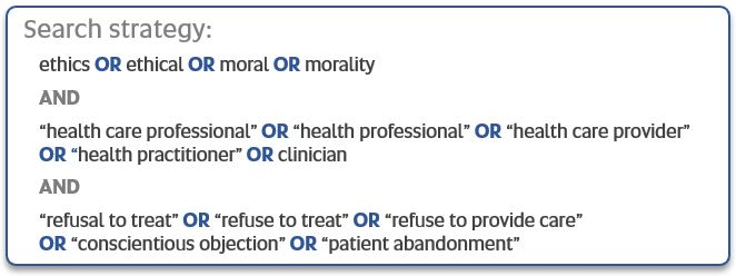 Search strategy: ethics or ethical or moral or morality and health care professional or health professional or health care provider or practitioner or clinician and refusal to treat or refuse to provide care or conscientious objection or patient abandonment.