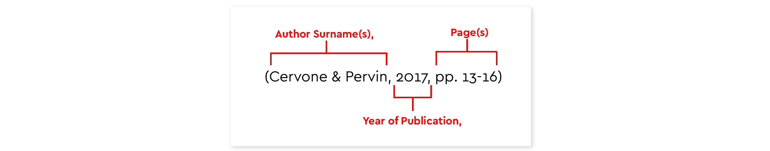 APA Style - APA - Referencing Guide - Subject Guides at
