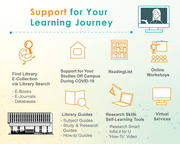 Support for Your Learning Journey