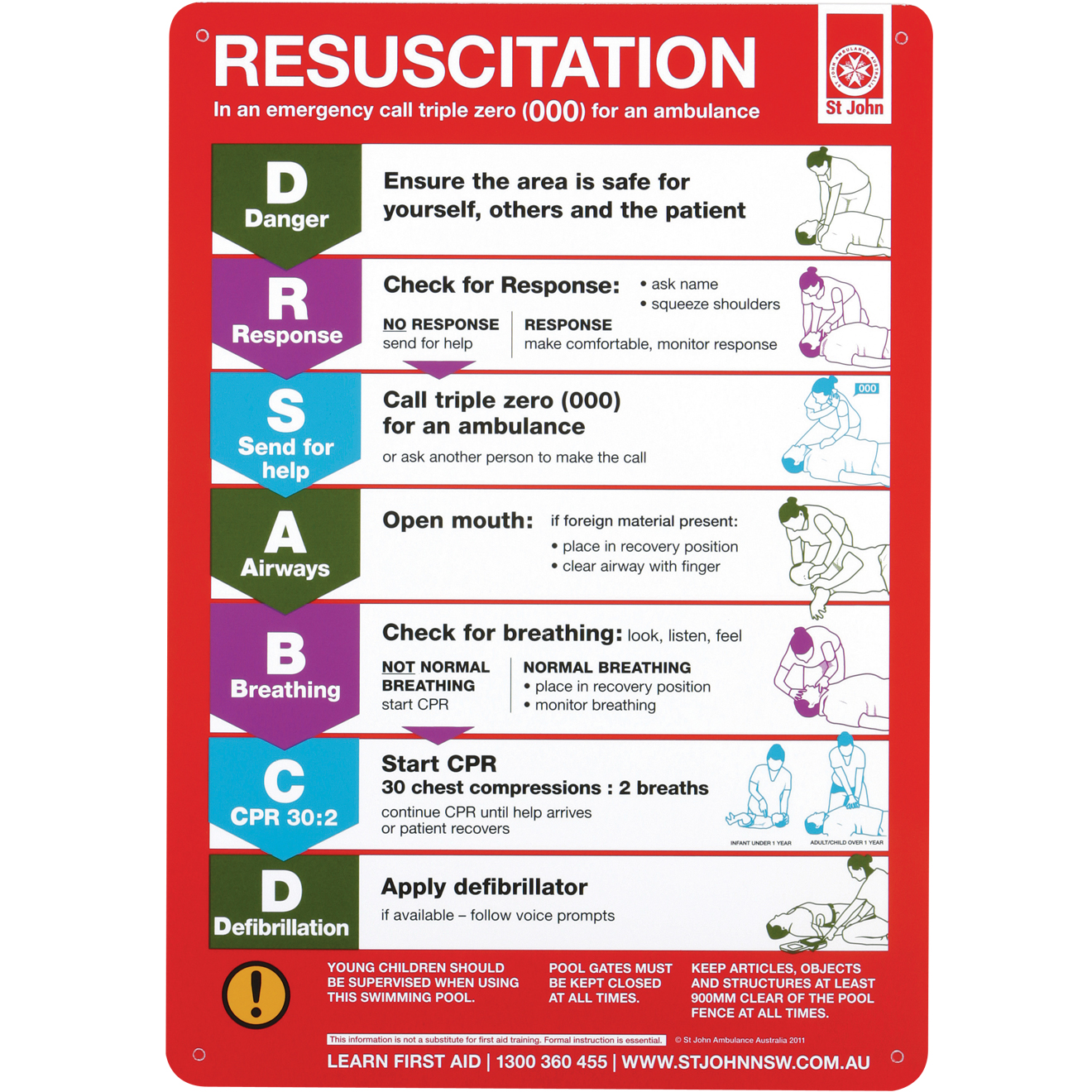 image relating to Printable First Aid Guides identify Property - 1st Guidance - Library Products and services at TAFE NSW - Illawarra