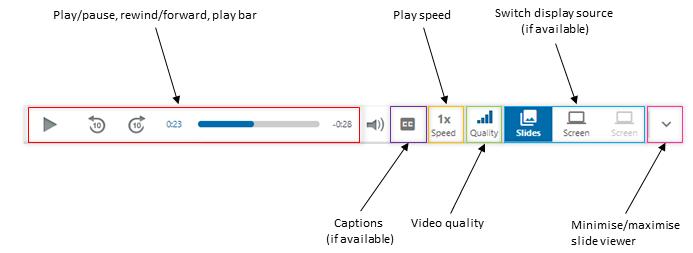 screenshot of panopto play bar