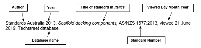 annotated reference example for an online standard