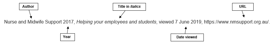 annotated reference example for a webpage