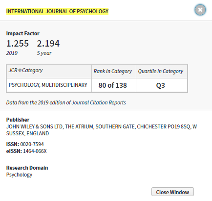 screenshot of international journal of psychology showing impact factor which is .1255