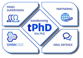 Transforming the PhD