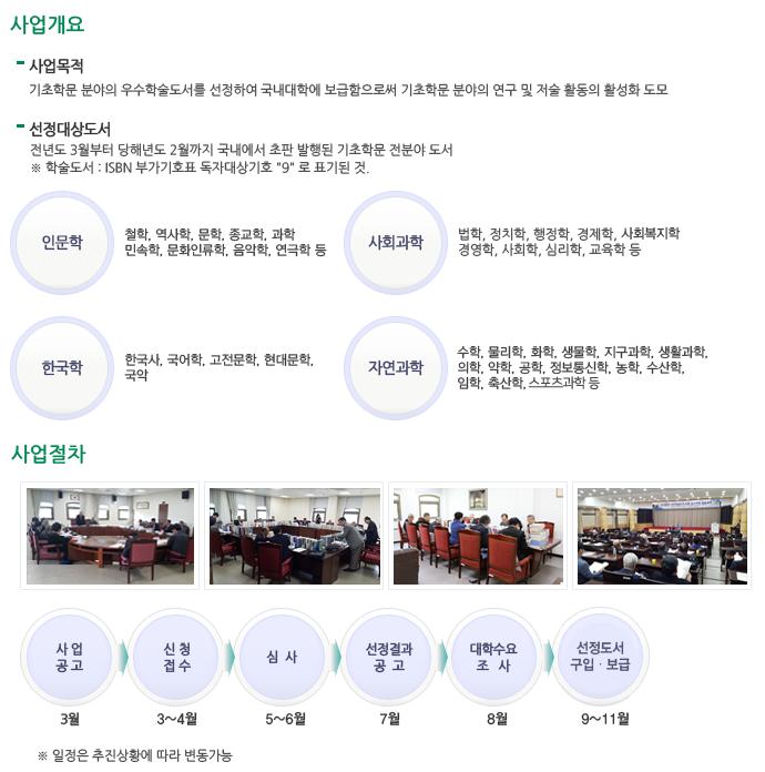 대한민국학술원 우수학술도서 지원사업