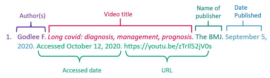 AMA video example