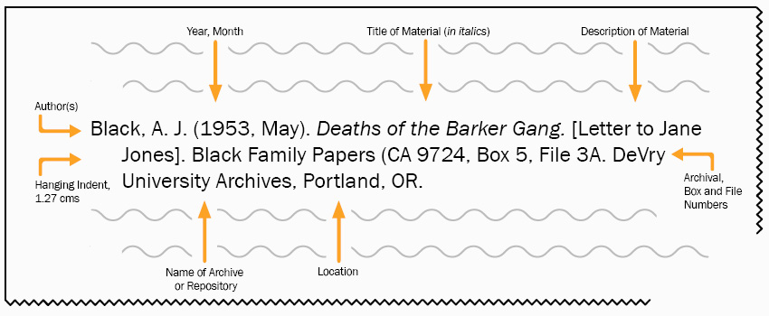 Black, A. J. (1953, May). Deaths of the Barker Gang. [Letter to Jane Jones]. Black Family Papers (CA 9724, Box 5, File 3A. DeVry University Archives, Portland, OR.