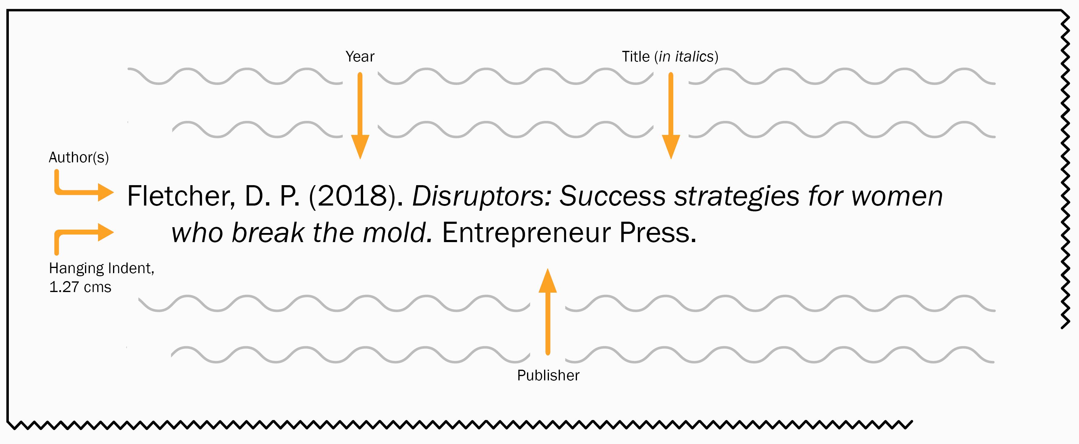 Fletcher, D. P. (2018). Disruptors: Success strate