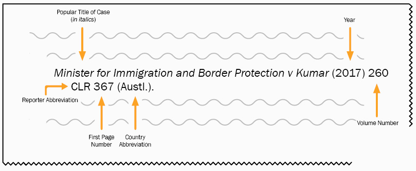 Minister for Immigration and Border Protection v Kumar (2017) 260 CLR 367 (Austl.).