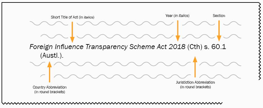 Foreign Influence Transparency Scheme Act 2018 (Cth) s. 60.1 (Austl.).