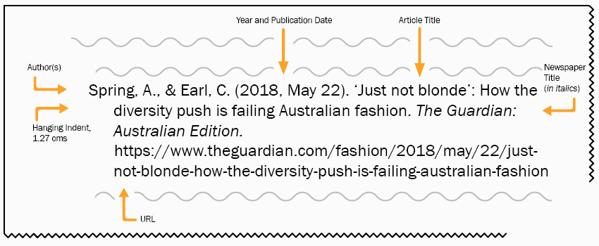 Spring, A., & Earl, C. (2018, May 22). 'Just not blonde': How the diversity push is failing Australian fashion. The Guardian: Australian Edition.       https://www.theguardian.com/fashion/2018/may/22/just-not-blonde-how-the-diversity-push-is-failing-australian-fashion