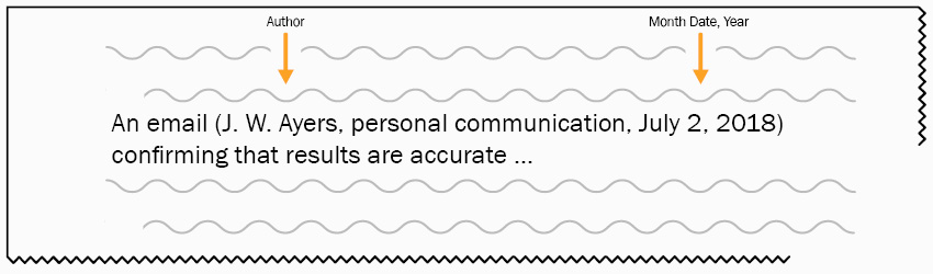 An email (J. W. Ayers, personal communication, July 2, 2018) confirming that results are accurate ...