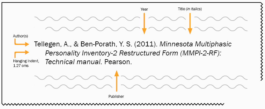 Tellegen, A., & Ben-Porath, Y. S. (2011). Minnesota Multiphasic Personality Inventory-2 Restructured Form (MMPI-2-RF): Technical manual. Pearson.