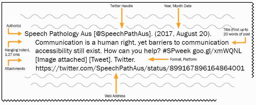 Speech Pathology Aus [@SpeechPathAus]. (2017, August 20). Communication is a human right, yet barriers to communication accessibility still exist. How can you help? #SPweek goo.gl/xmWQNL  [Image attached] [Tweet]. Twitter. https://twitter.com/SpeechPathAus/status/899167896164864001