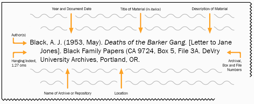 Referencing archival material