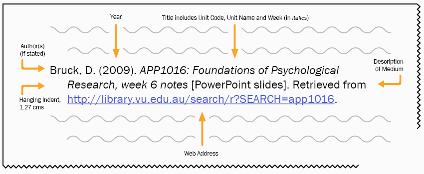 APA lecture notes reference