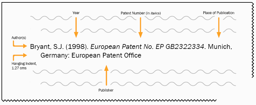 Reference list example - patents and standards