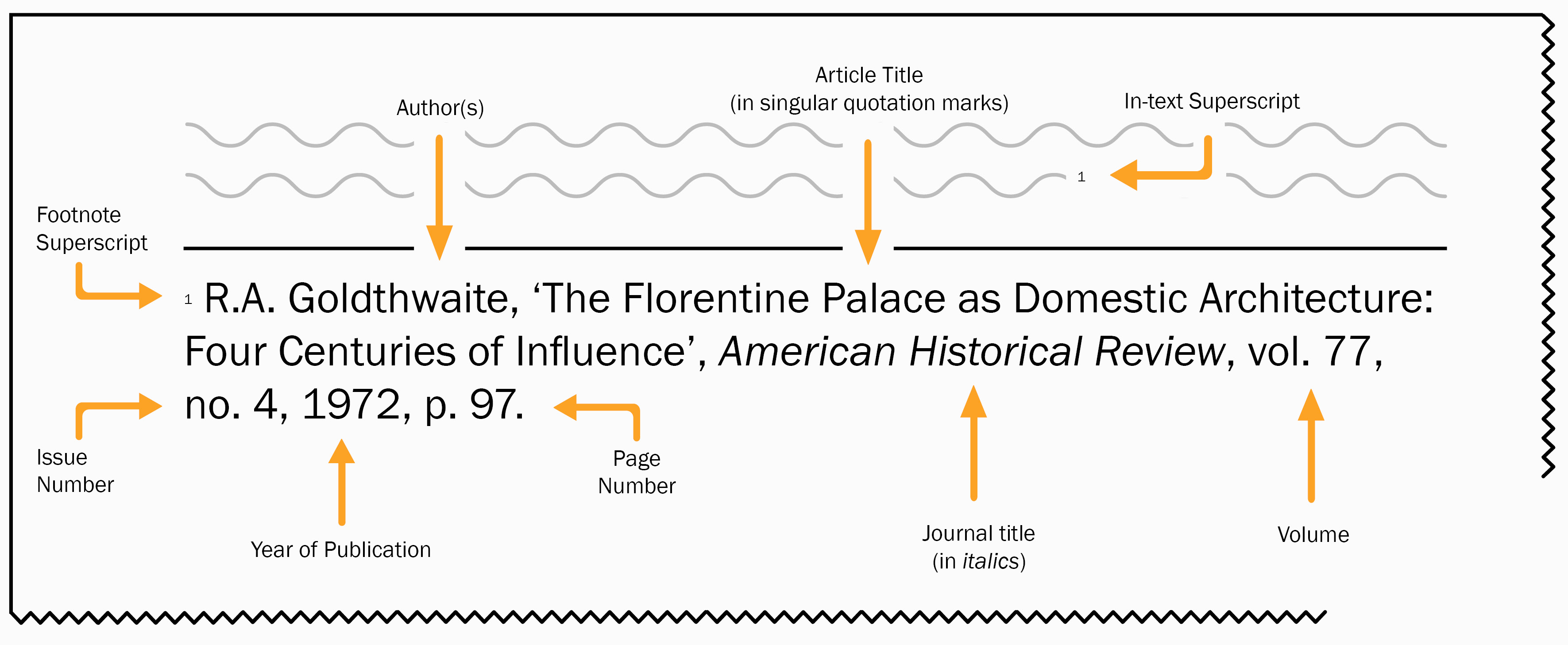 Journal reference example