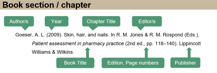 Book chapter citation structure: Author/s. Year of publication in parentheses. Chapter title. Editor/s. Book title in italics. Edition and page numbers in parentheses. Publisher.