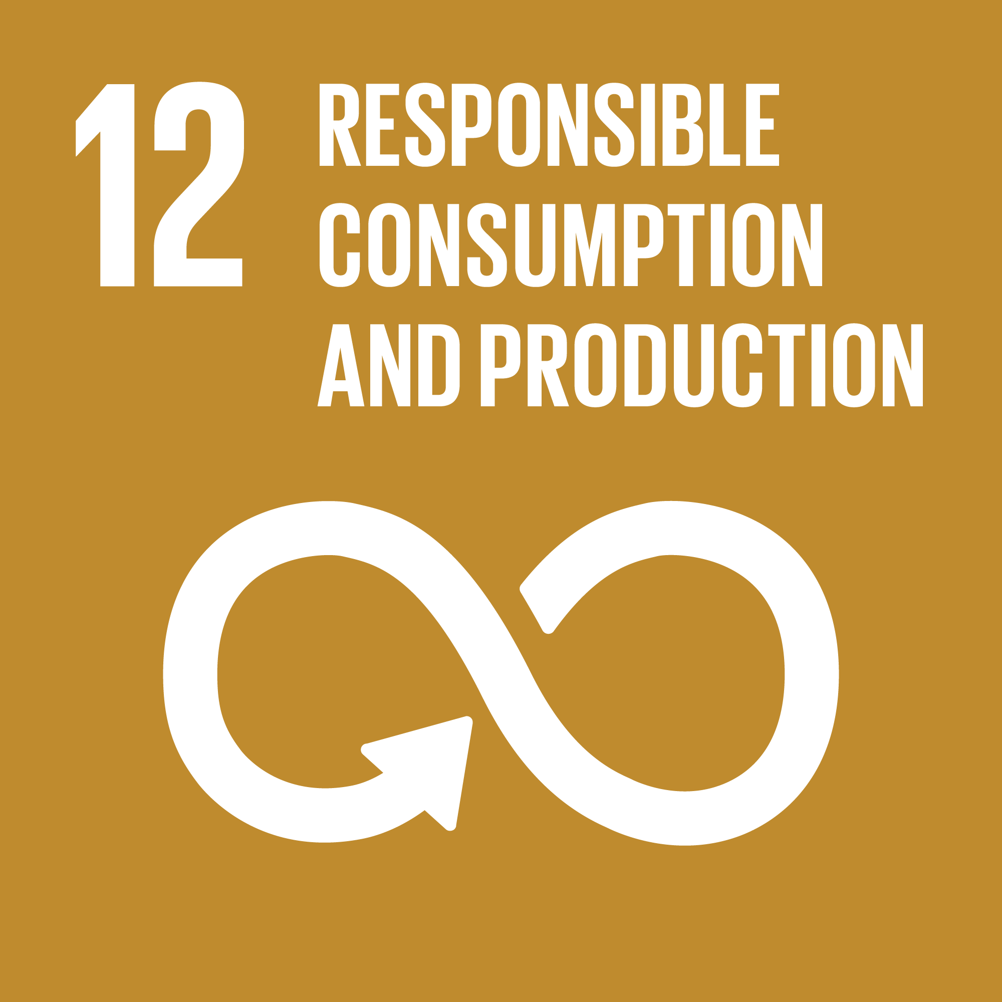 Sustainable Development Goal 12.1.2 | Food Security