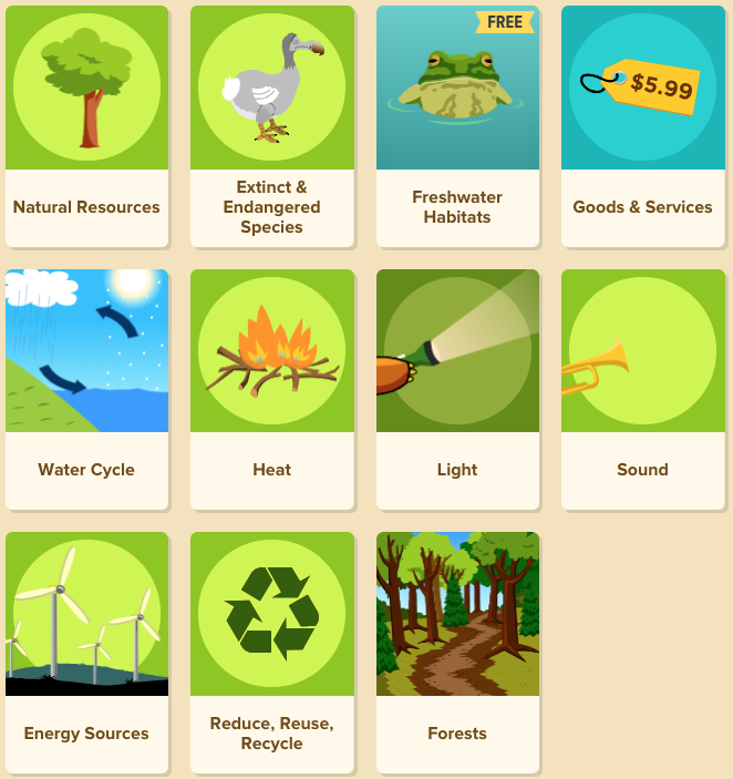 Natural Resources of the Earth